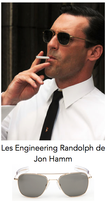 Engineering Randolph